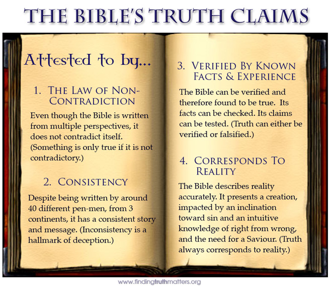 The Bible's truthfulness can be tested