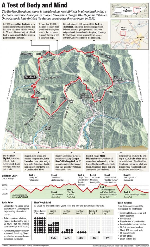 barkley-marathon-course-washington-post