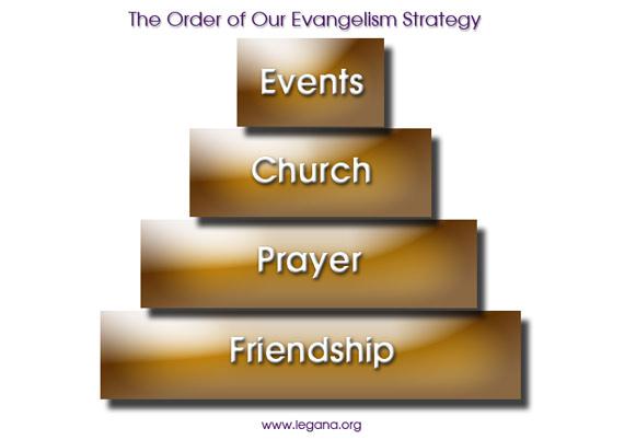 legana-evangelism-strategy